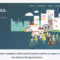 COSS introduces the CONSUL – Free open source software for citizen participation from the Madrid City Council